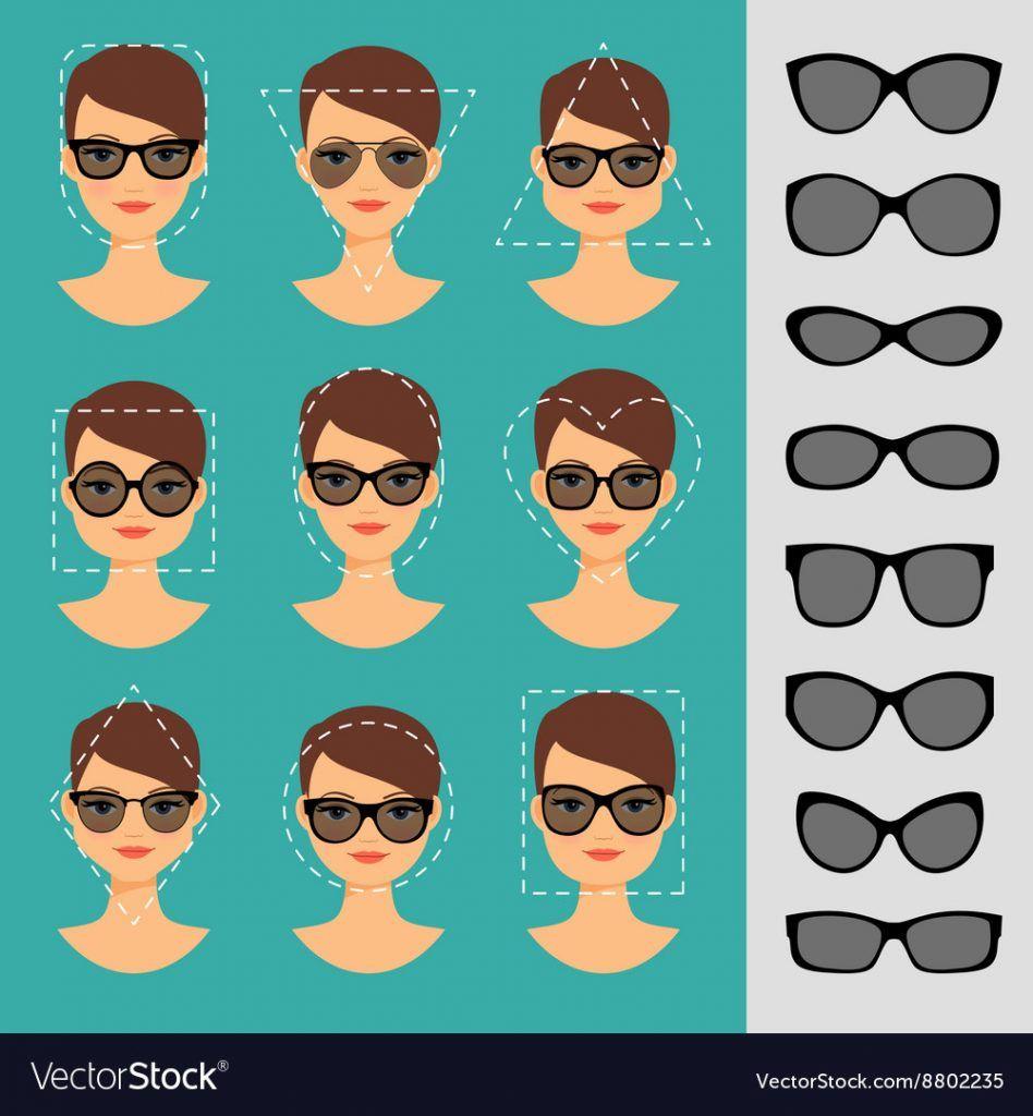 انتخاب عینک آفتابی بر اساس فرم صورت: